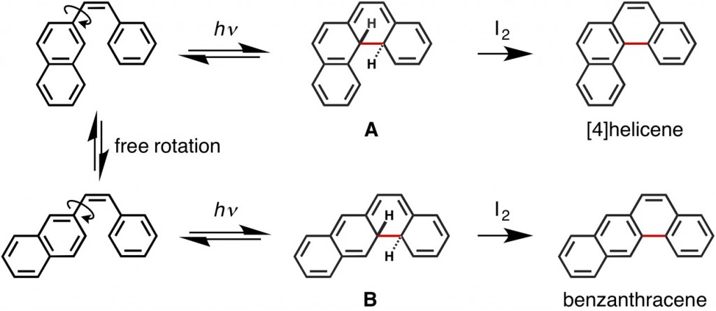[4]Helicene mechanism