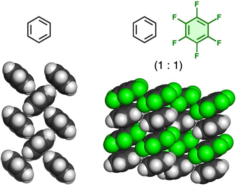 C6H6 C6H6-C6F6 crystals